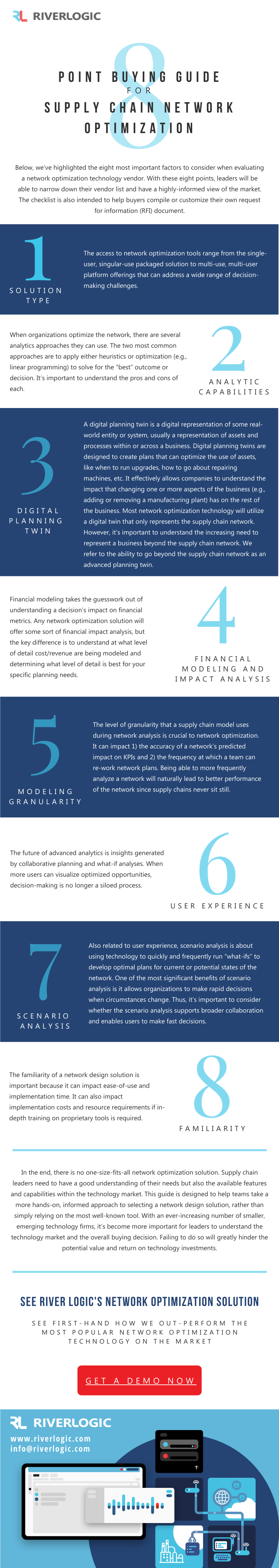 Supply Chain Network Optimization Buying Guide_Infographic